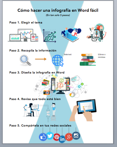 Cómo Crear Una Infografía Atractiva En Word 5 Pasos Como Hacer Una Infografia Infografia Infografia Ejemplos