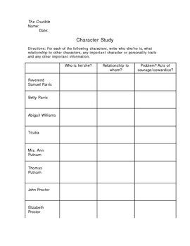 The crucible character study graphic organizer graphic organisers this graphic organizer based on the crucible by arthur miller asks students to analyze each major character note who they are related to and note any acts ccuart Gallery
