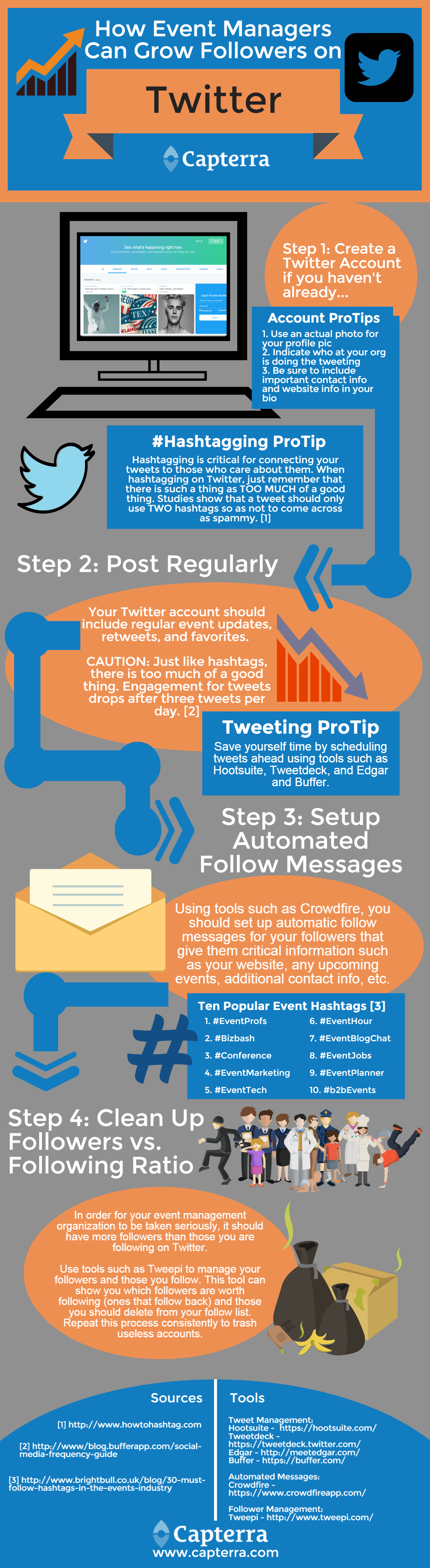How Event Managers Can Grow Followers On Twitter Infographic Event Management Event Management Software Event Marketing