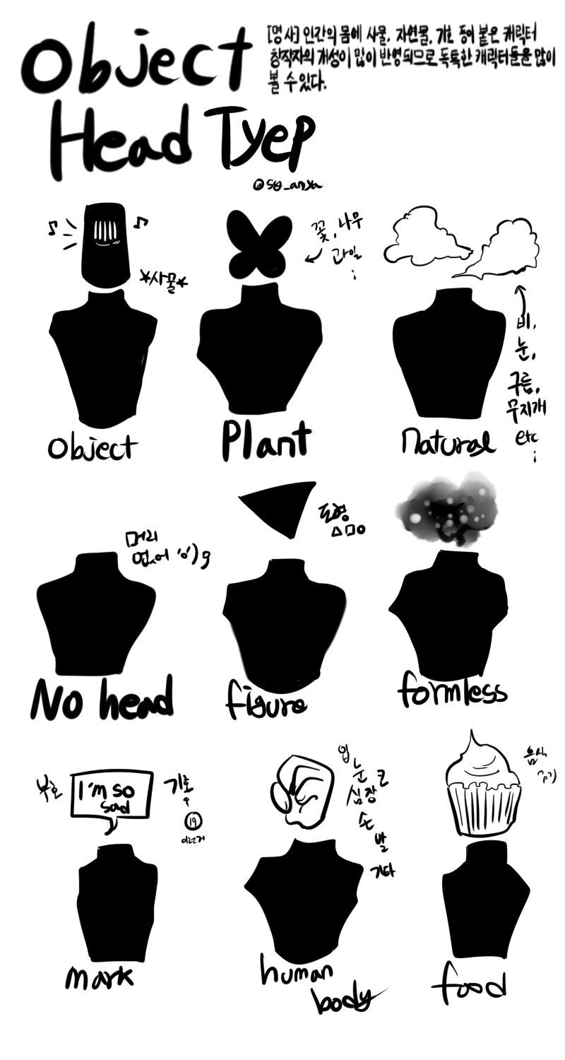 Object Heads Object Heads Tv Head Concept Art Characters