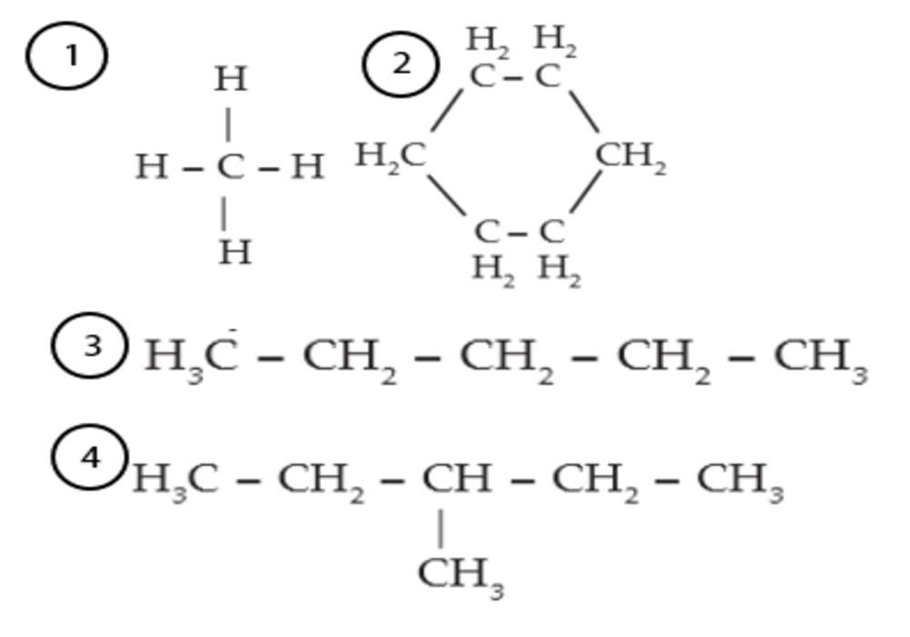 Alkana Alkena Alkuna Tabel Rumus Molekul Contoh Soal Dan Jawaban Fisika Ikatan Kovalen Tabel Periodik