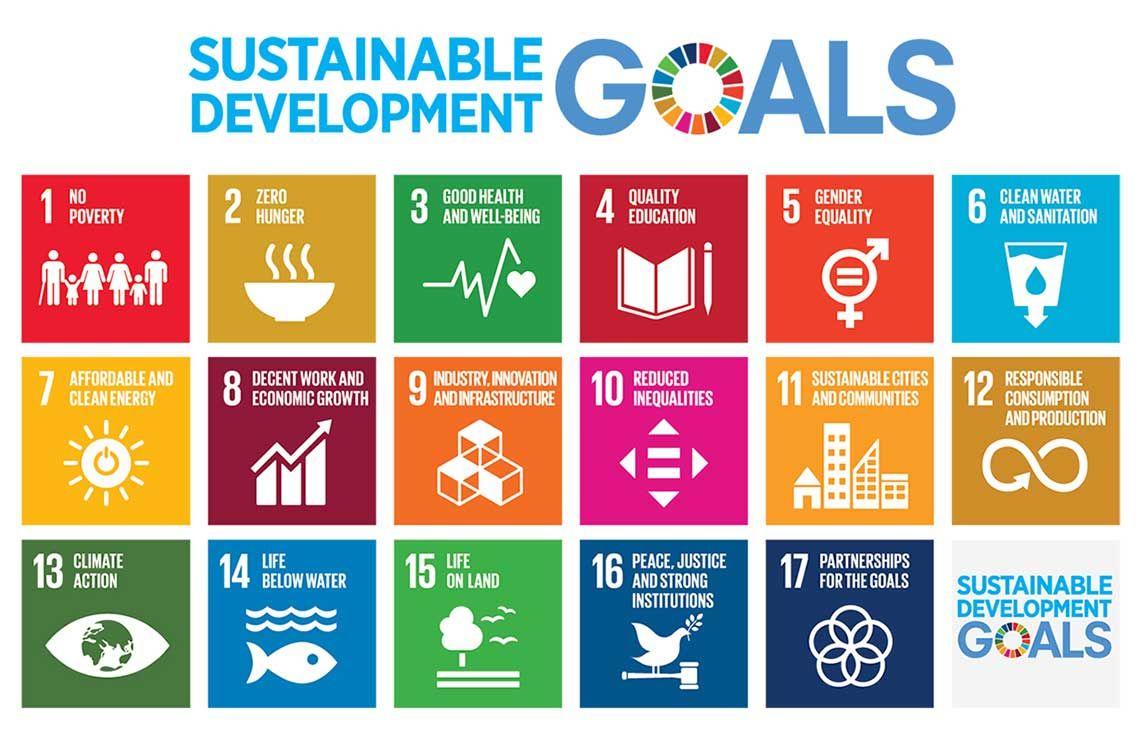 The 2030 Agenda For Sustainable Development Sustainable Development Sustainable Development Goals Un Sustainable Development Goals