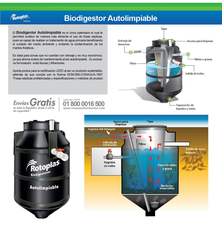 Biodigestor autolimpiable rotoplas tanques rotoplas for Tanque de agua rotoplas