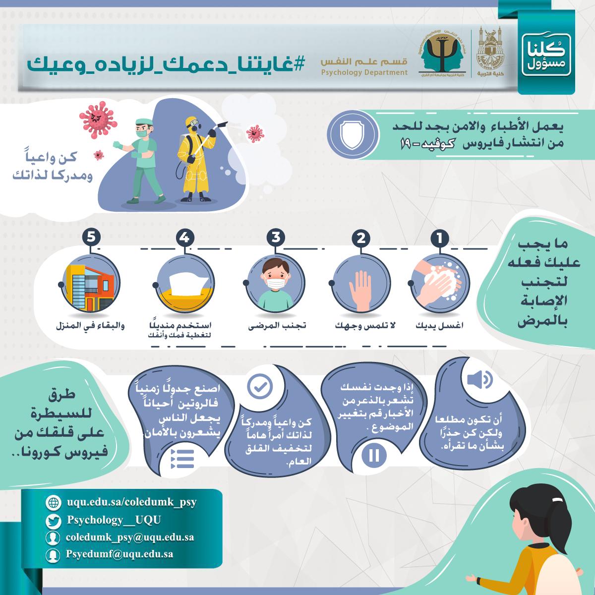 Infographic Corona Infographic Psychology Department Design