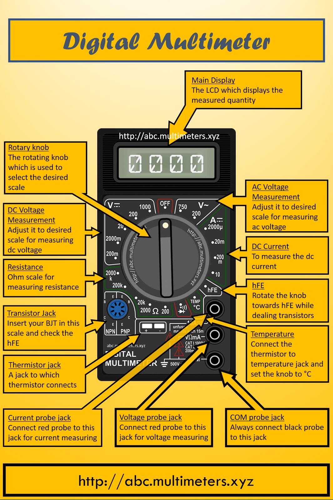 Parts Of Multimeter