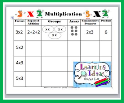 free multiplication concept worksheet classroom freebies multiplication multiplication. Black Bedroom Furniture Sets. Home Design Ideas