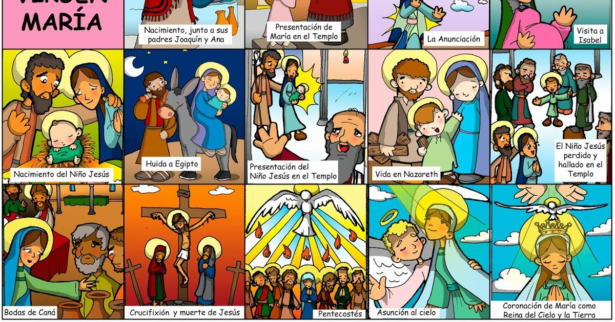 Vida De La Virgen Maria Con Imagenes Catequesis Virgen Maria