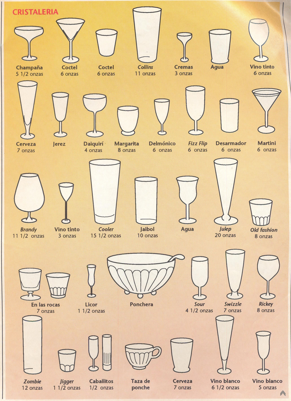 Bebidas tipos de copas 02 vidrio y cristal pinterest for Copas de cristal
