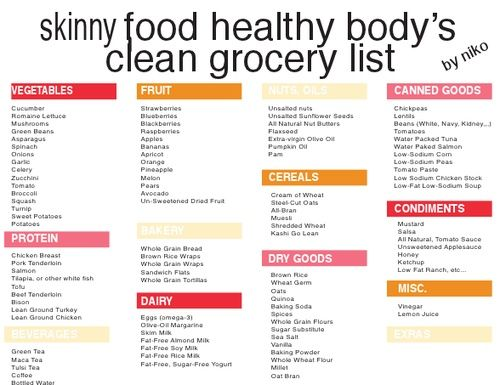 10 days healthy diet plan for weight loss photo 1