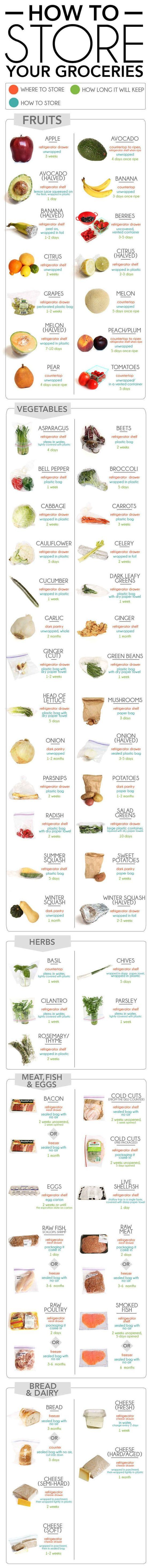 Here are several ways to store your groceries to keep them fresh. From fruits, vegetables, bread, dairy and herbs this guide will help you know how to keep them from spoiling and how long before you need to throw them out. Infographic Source