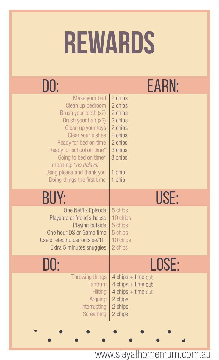 best 25  reward charts for kids ideas on pinterest