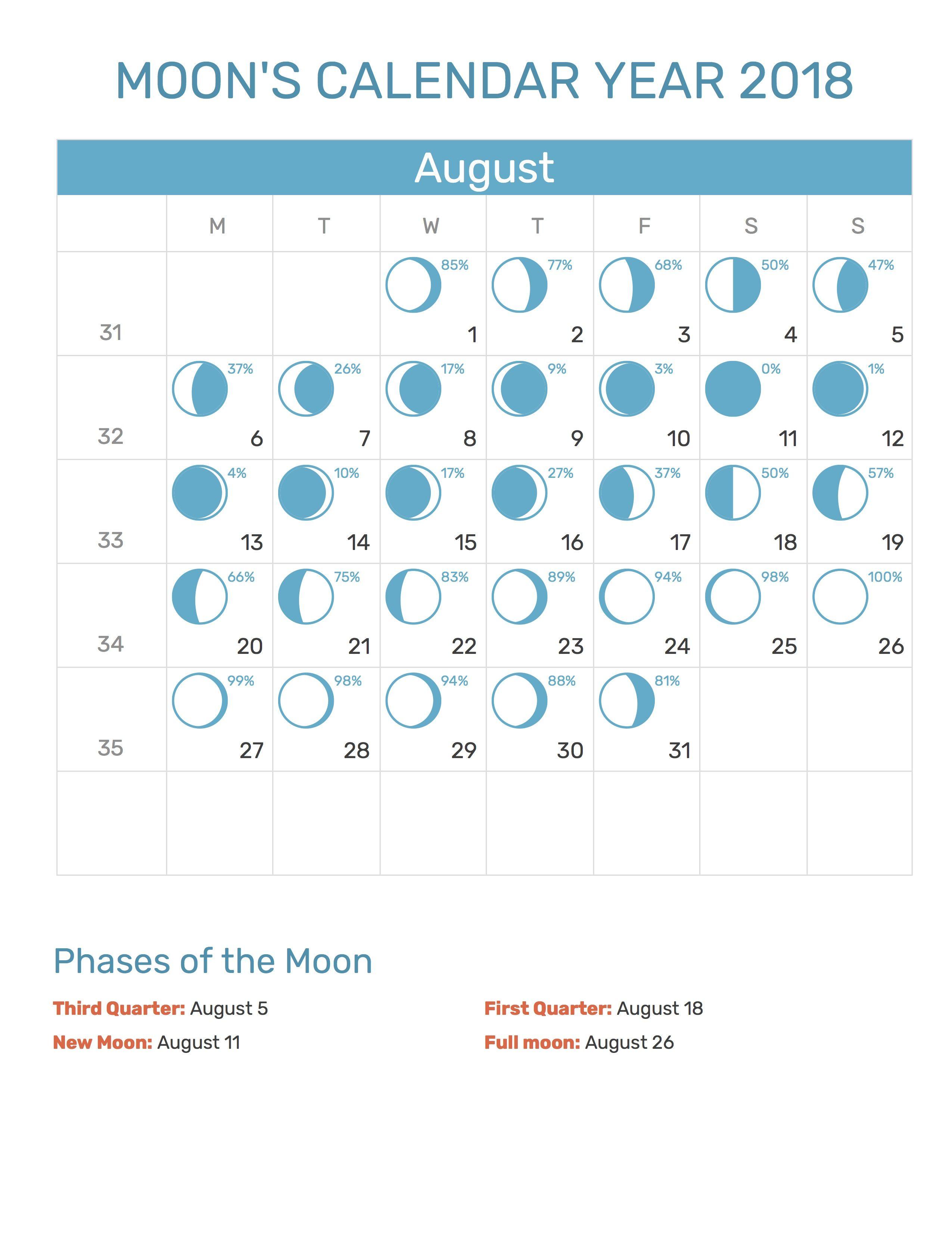 August Calendar Moon Phases