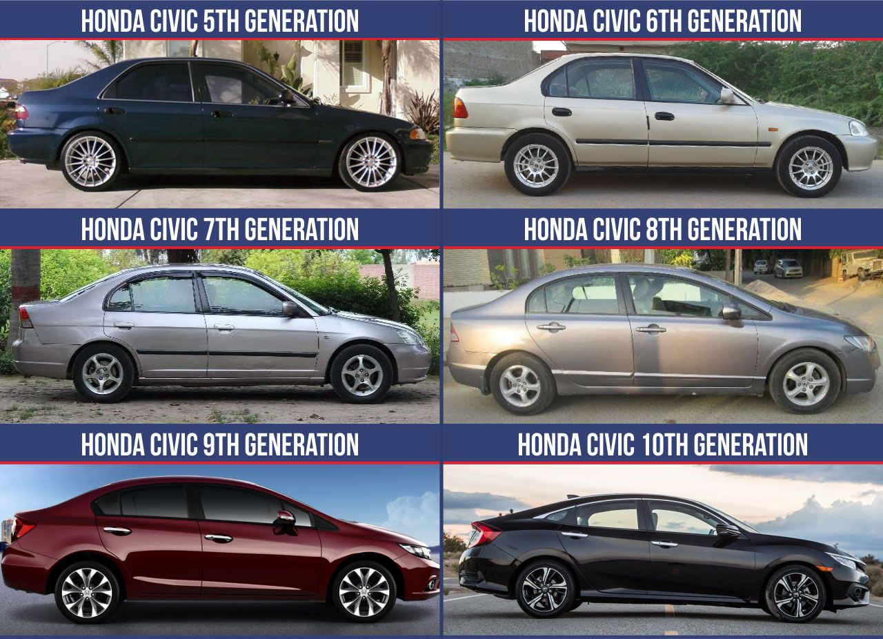 Honda Civic Evolution In Pakistan (With images) Honda