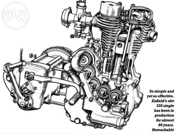 Vintage Triumph Engine Diagram