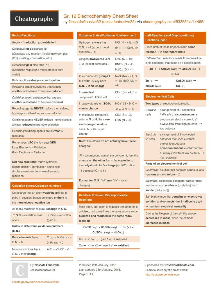 Gr 12 electrochemistry cheat sheet by nescafeabusive32 httpwww gr 12 electrochemistry cheat sheet by nescafeabusive32 httpcheatography nvjuhfo Choice Image