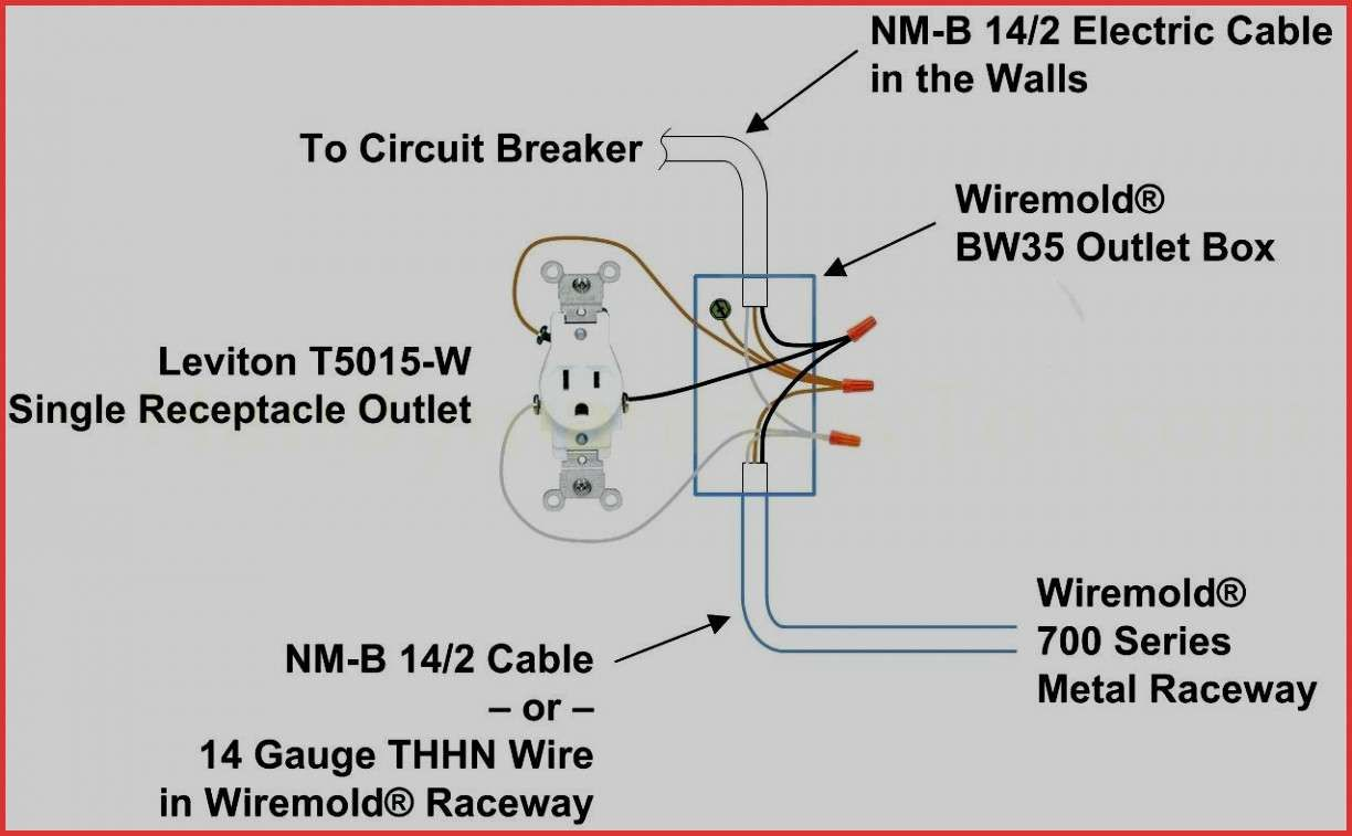 Thhn Wire Diagram | Wiring Diagram