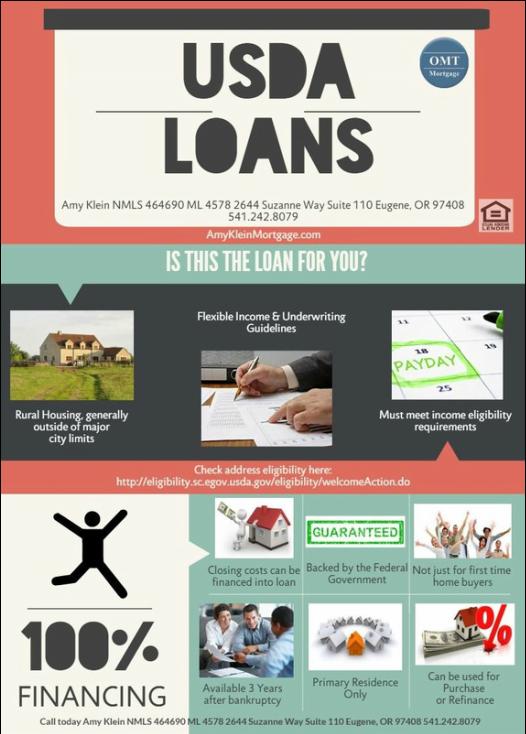 Usda Loans Oregon Mortgage Amykleinmortgage Usda Mortgage
