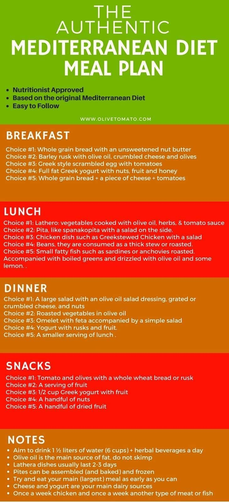 The Authentic Mediterranean Diet Meal Plan And Menu Olive Tomato In 2020 Mediterranean Diet Meal Plan Mediterranean Diet Recipes Diet Plan Menu