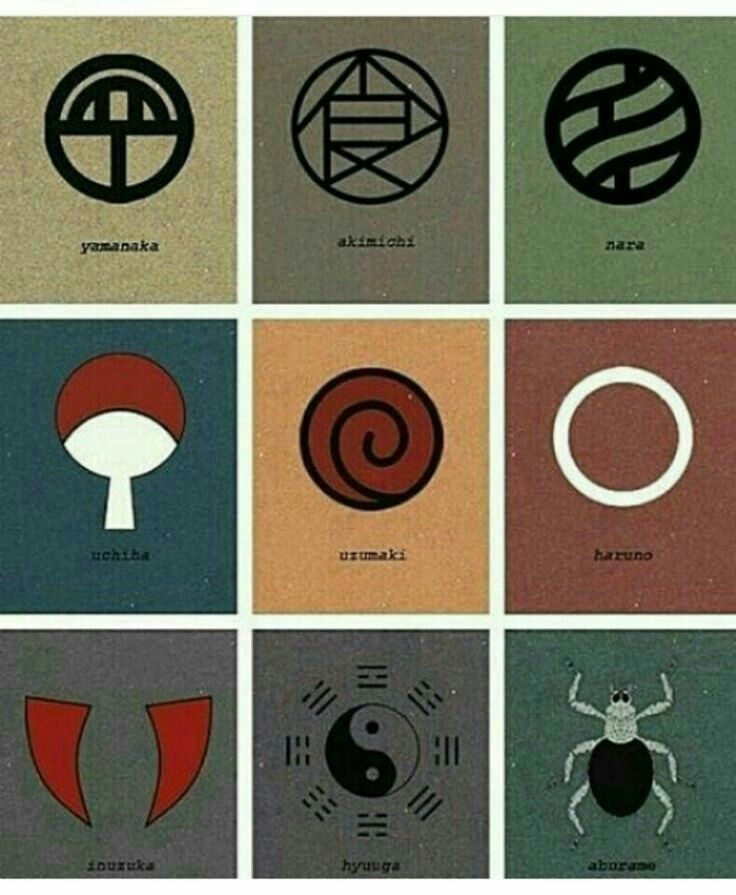 Yamanaka Clan, Akimichi Clan, Nara Clan, Uchiha Clan ...