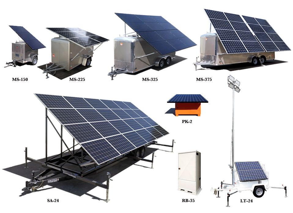 Product Line Solar Generators Power Systems