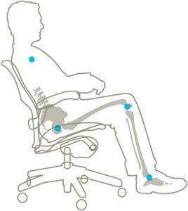 Hip Angle Knee Angle Head Support Seating Chair Google