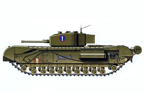 Churchill Mk.III, 25º Regimiento de tanques Canadienses, 1er. Ejército, Tunícia…