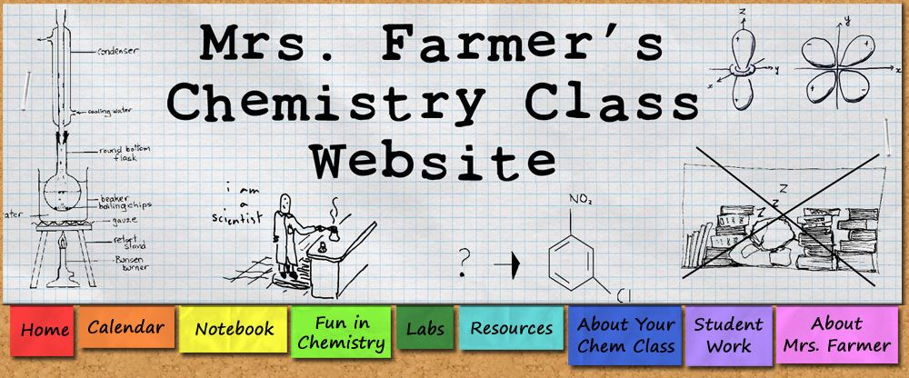 College chemistry help websites