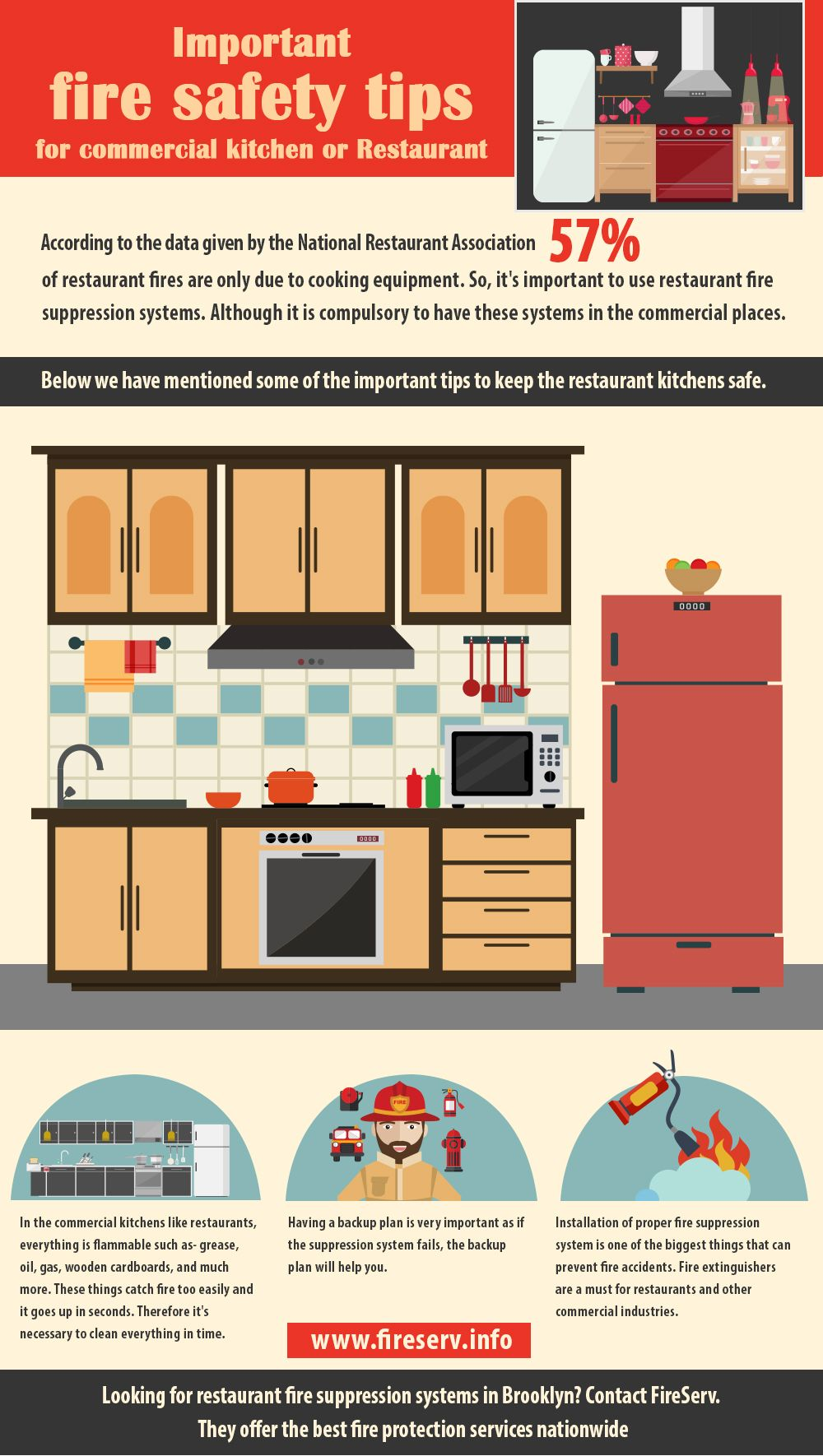 Important fire safety tips for commercial kitchen and