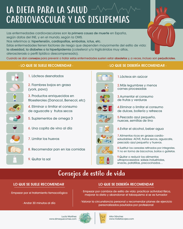 Anemia ferropenica y dieta