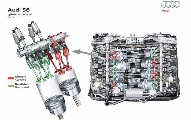 Audi S6 And Audi S7 Sportback 4 0 Tfsi Engine Audi Audi S6 Engineering