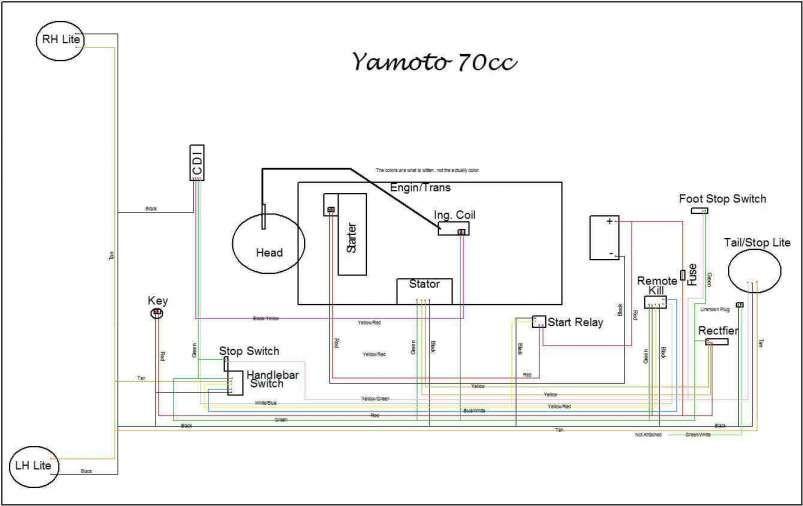 Basic Wiring Diagram Chinese Electric Start And Dinli Atv Wiring Diagram Wiring Diagrams Diagram Quad Relay