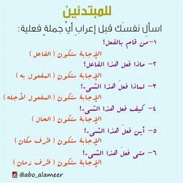 Pin By Al Bahgdady On Informations Learn Arabic Language Learn Arabic Alphabet Learn English Words