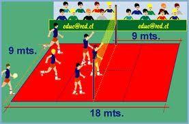 Posiciones medidas con sus cancha voleibol de y