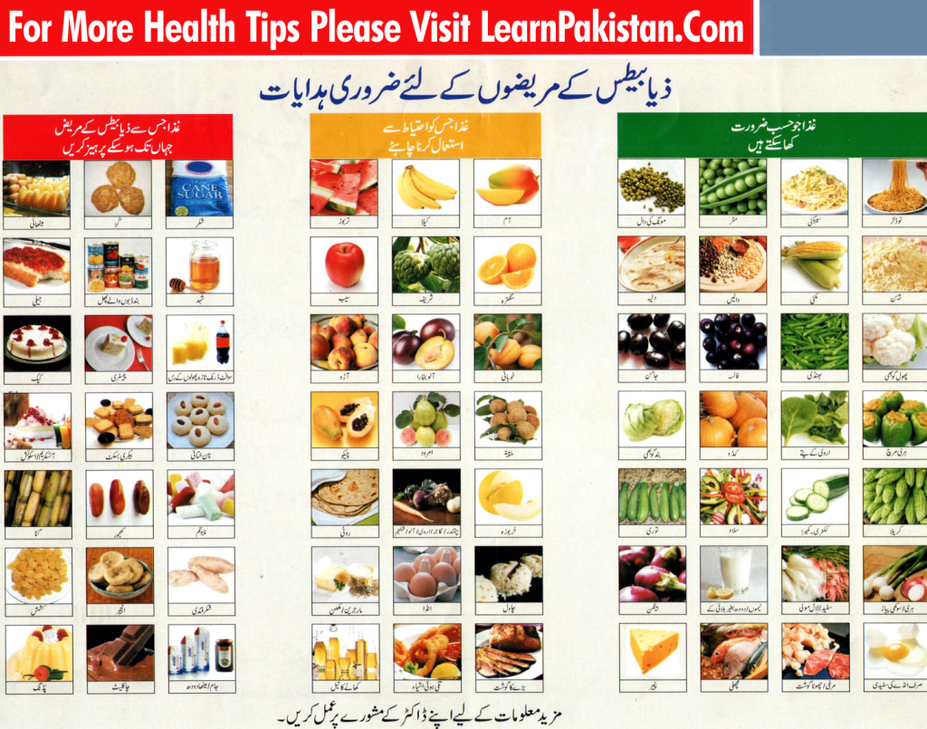 Food Chart In Urdu For Diabetes Type 2 Google Search Diabetic Food Chart Diabetes Diet Chart Food Charts