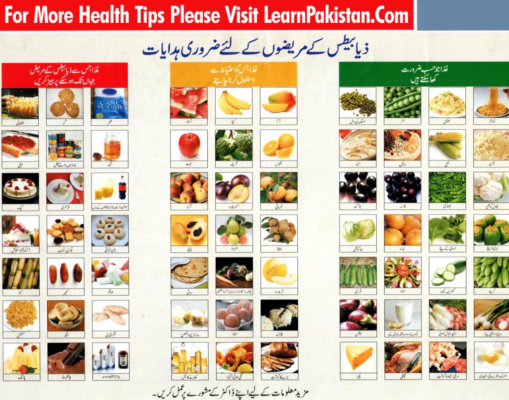 Food chart in urdu for diabetes type 2 google search diabetes