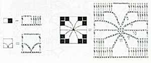 схема вязания 2
