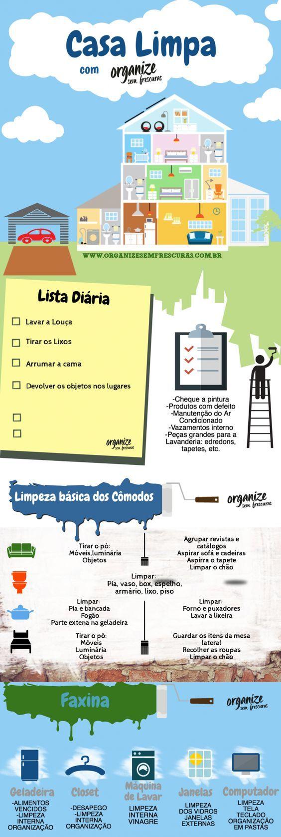 Infogr Fico Da Limpeza E Faxina Da Casa Pinterest Cronograma