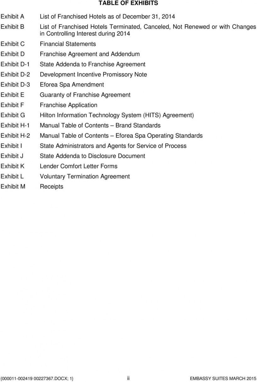 Spa Franchise Agreement Sample in 2020 Franchise