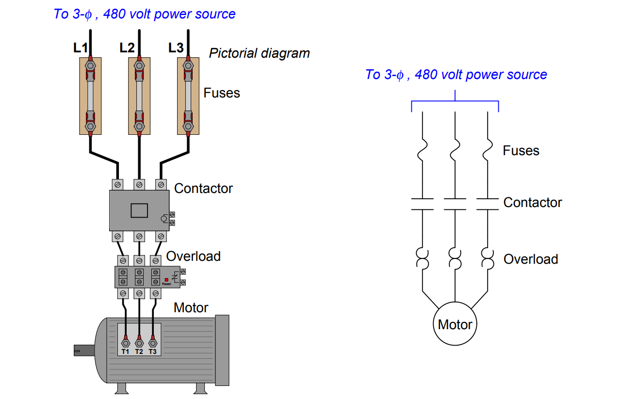 How Overload Heaters Used To Automatically Shut The Motor Off With Images Heater Power Source Motor