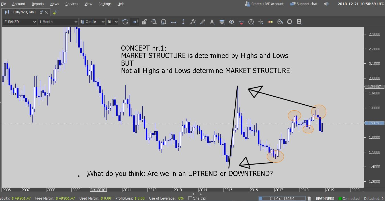 Forex should you trade holidays