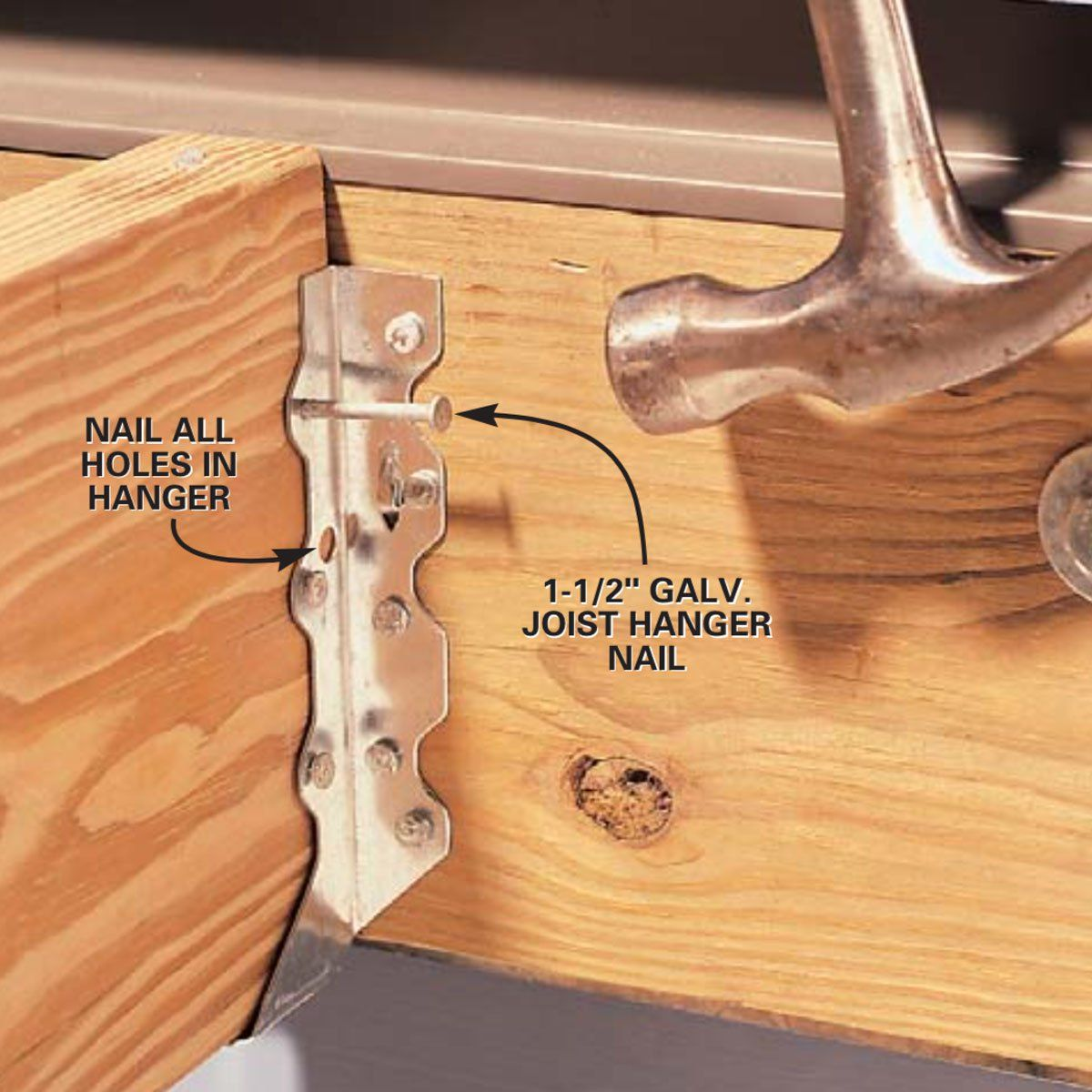 How To Install Joist Hangers With Images Joist Hangers