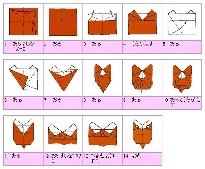 Origami Owl Crafts