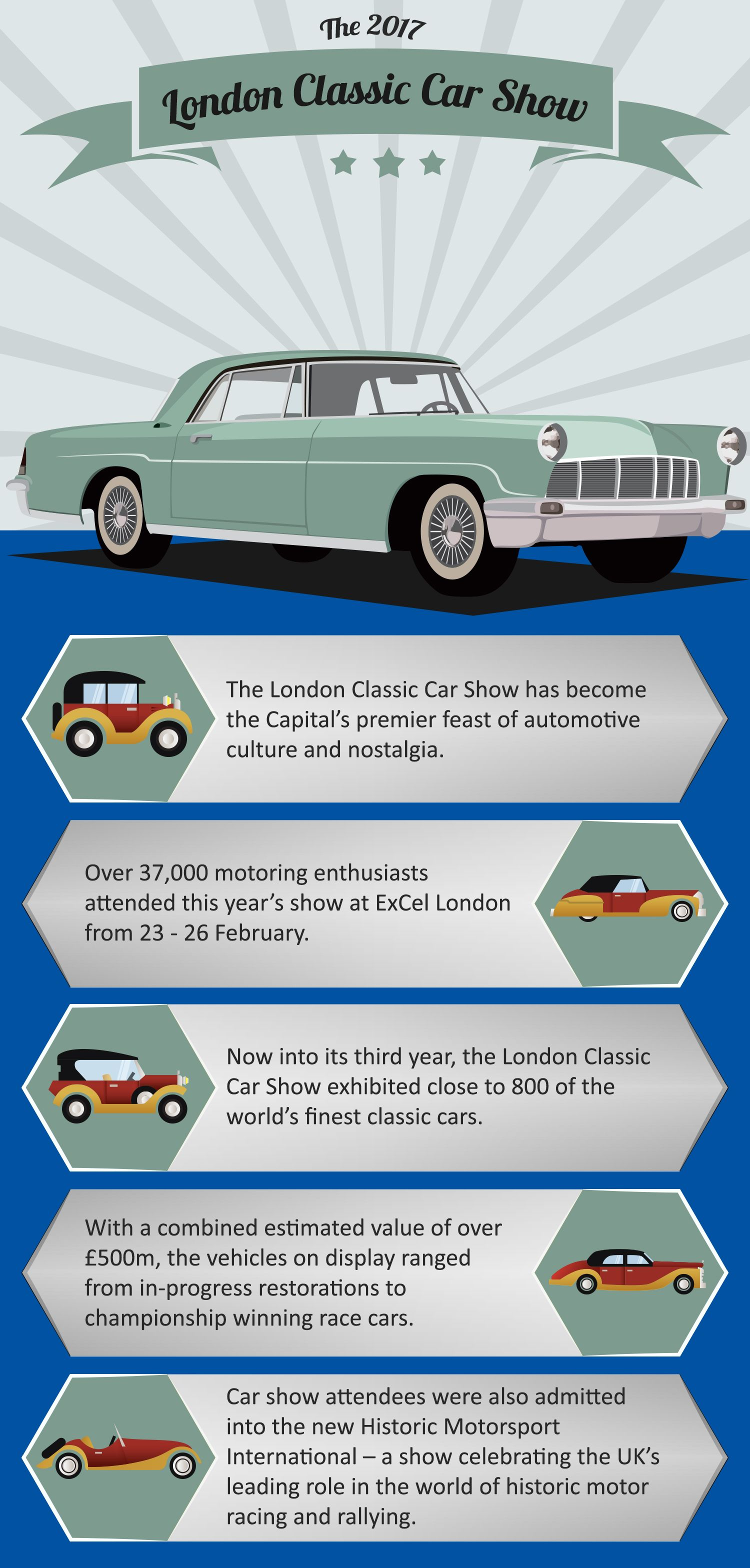 Highlights from the London Classic Car Show 2017 - Brian Barso