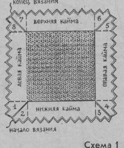 Оренбургский платок схема вязания фото 792