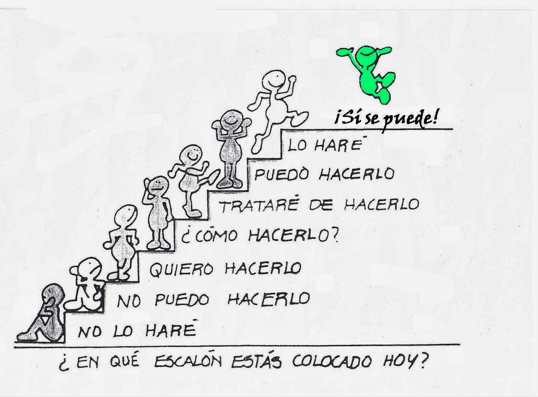 Imagen Para Motivar A Todos Los Alumnos Todos Podemos