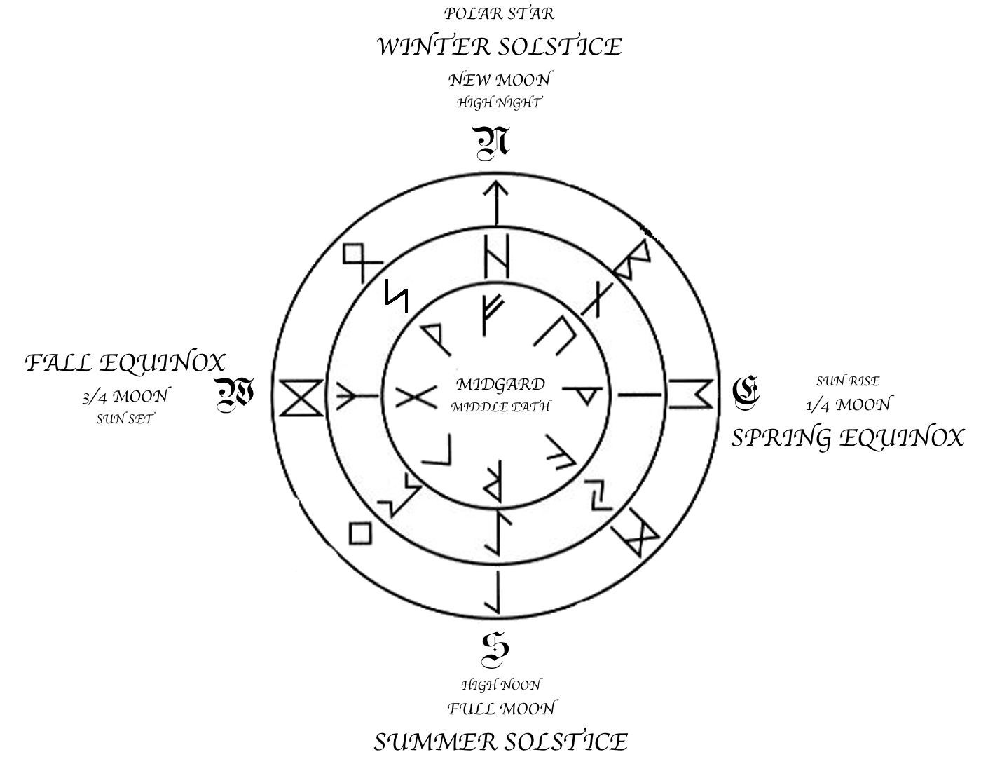 Norse symbols fehu meaning by tiwaz xoting norse mythology gypsy symbols and their meanings norse symbols fehu meaning buycottarizona Images