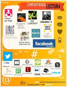 DesEquiLIBROS. Lectura y cultura: Lectura en las redes sociales