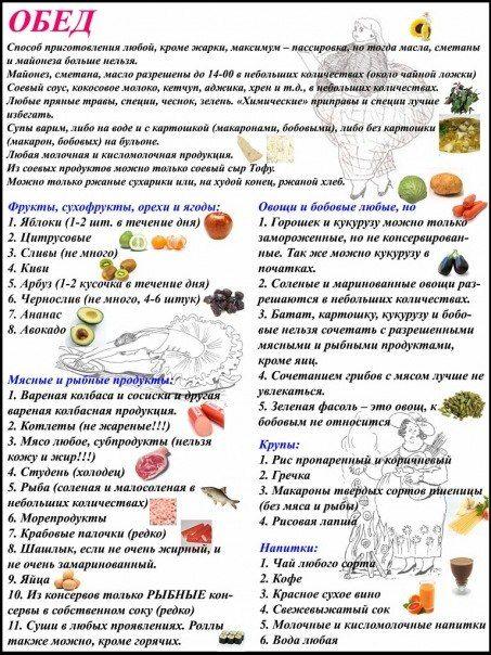 Принцип питания диета минус 60