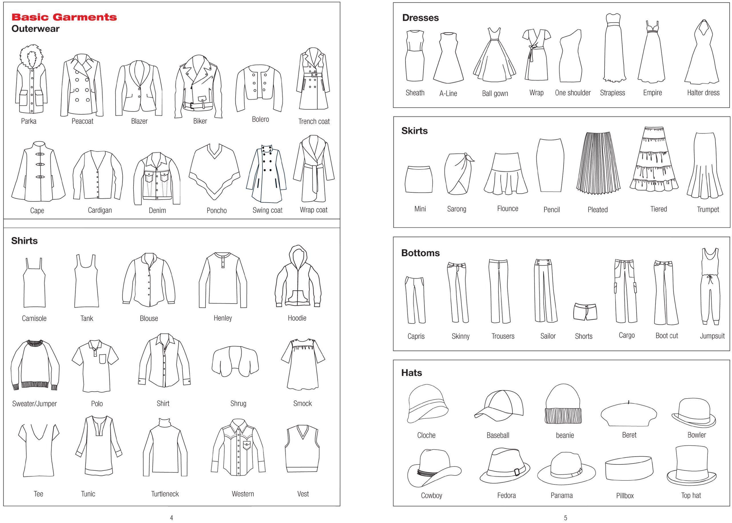 Essentials Fashion Sketchbook 366 Figure