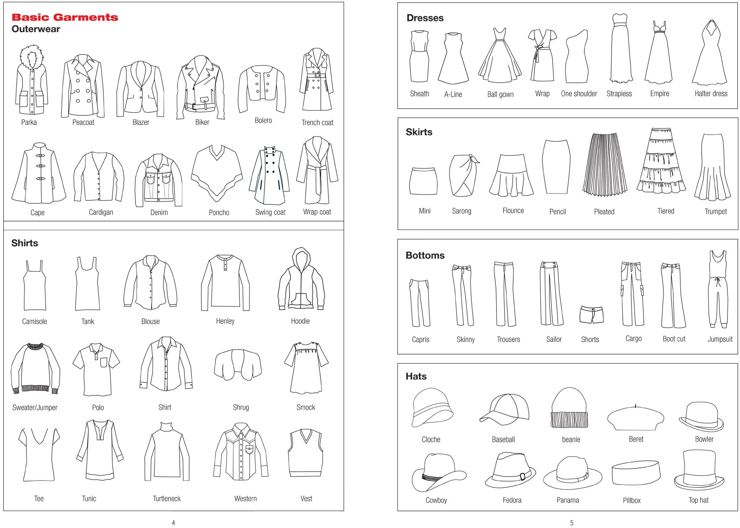 Essentials Fashion Sketchbook: A Designer\'s Companion: Amazon.de ...